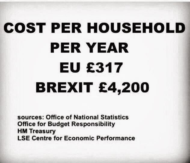 brexitwat